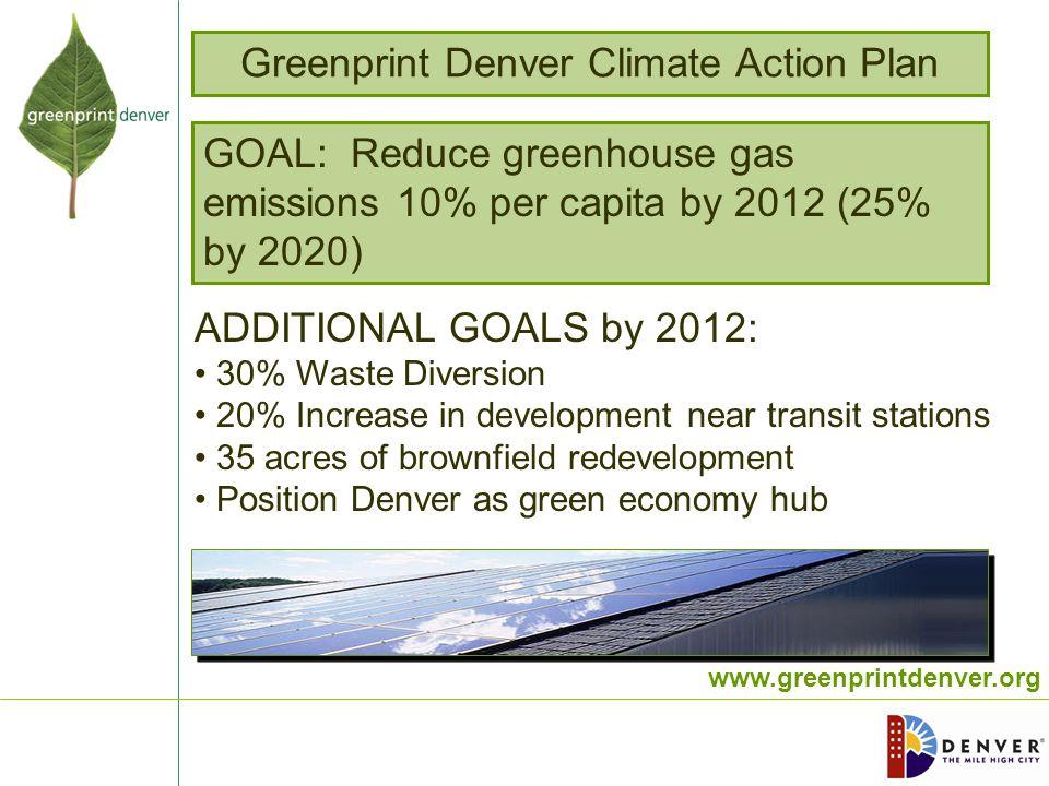 www.greenprintdenver.org Defining the Goal