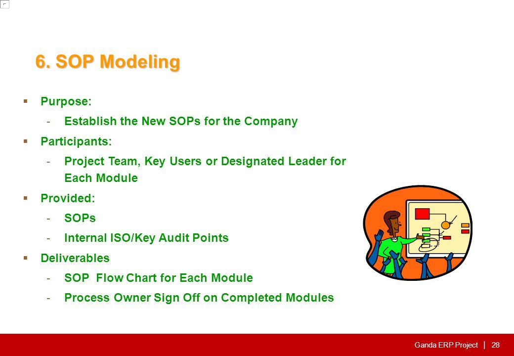 Ganda ERP Project | 6.