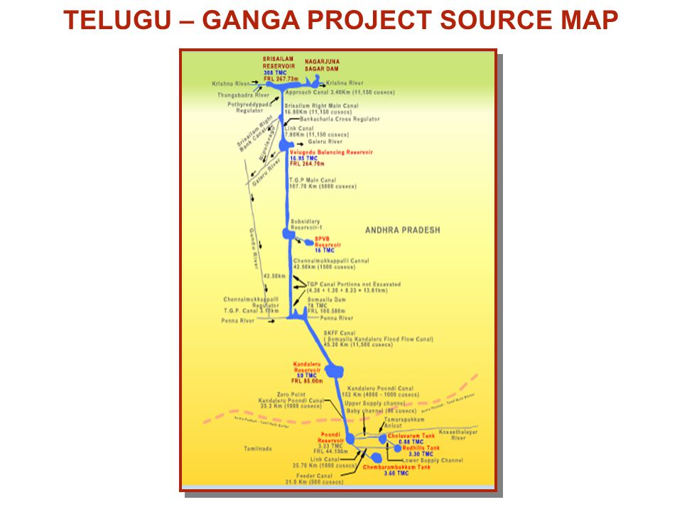 TELUGU – GANGA PROJECT SOURCE MAP