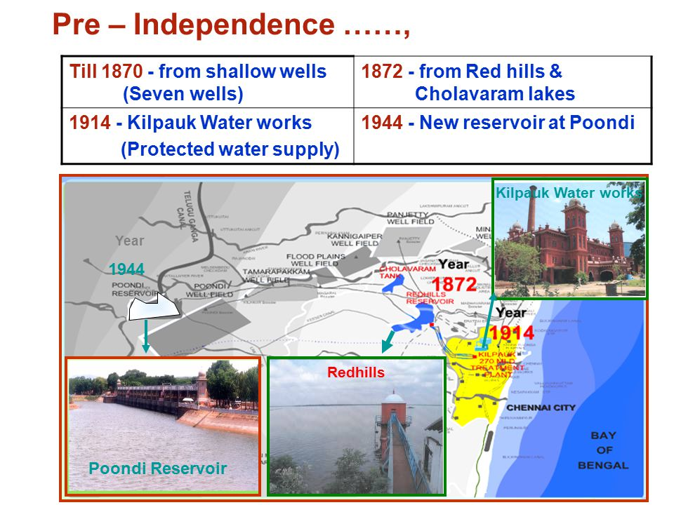 Post – Independence ……, 1969 Development of well fields at Minjur, Panjetty & Tamaraipakkam (125 MLD) 1962 & 1973 Additional Head works at (Anna Poonga) Robinson Park, Southern Head Works, K.K.Nagar Southern Head Works Robinson Park Head works