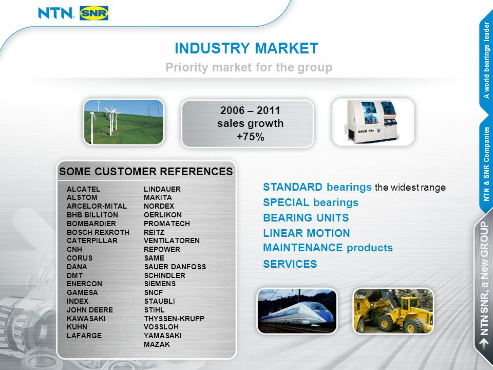 INDUSTRY MARKET 2006 – 2011 sales growth +75% SOME CUSTOMER REFERENCES STANDARD bearings the widest range SPECIAL bearings BEARING UNITS Priority mark