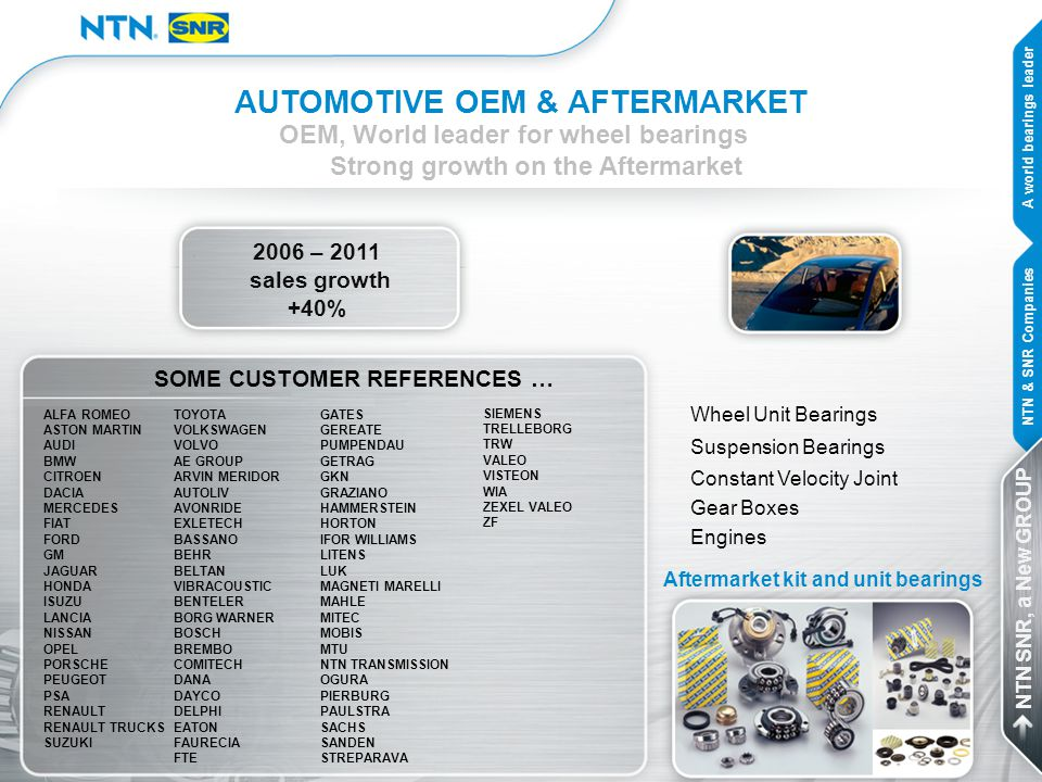 AUTOMOTIVE OEM & AFTERMARKET 2006 – 2011 sales growth +40% SOME CUSTOMER REFERENCES … Aftermarket kit and unit bearings Wheel Unit Bearings Suspension