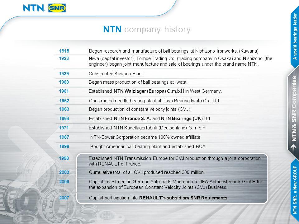 NTN company history 1918Began research and manufacture of ball bearings at Nishizono Ironworks. (Kuwana) 1923Niwa (capital investor), Tomoe Trading Co