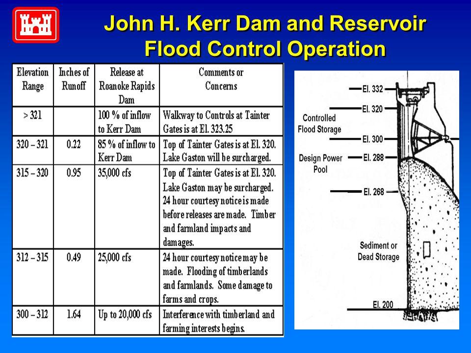 John H. Kerr Dam and Reservoir Flood Control Operation John H.