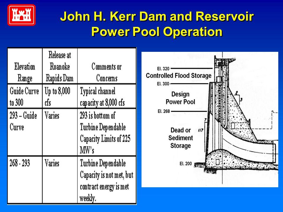 John H. Kerr Dam and Reservoir Power Pool Operation John H.