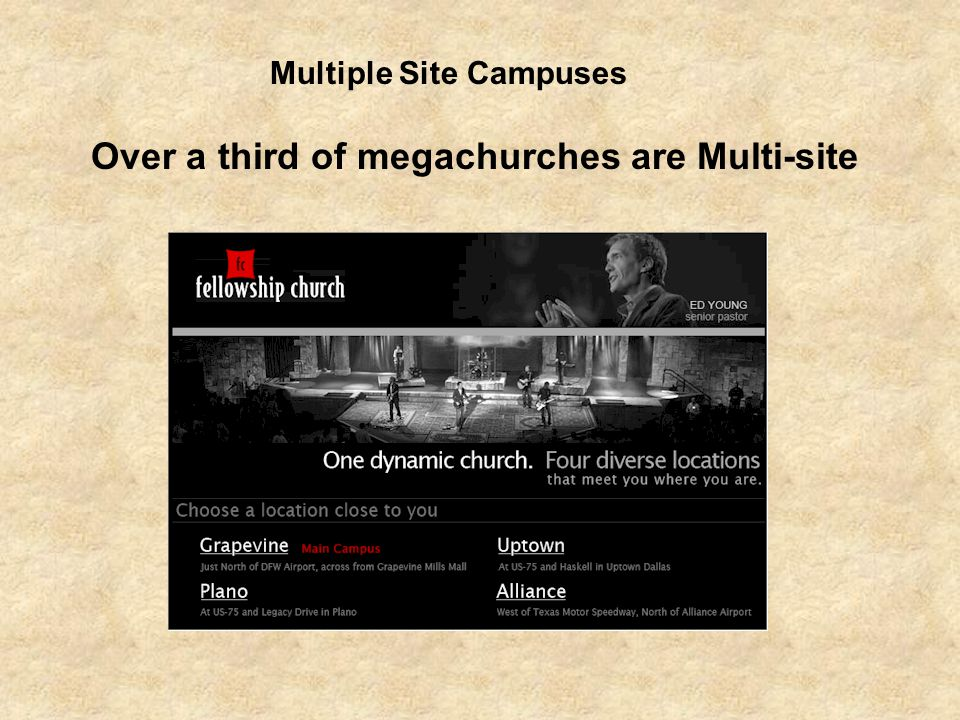 Over a third of megachurches are Multi-site Multiple Site Campuses
