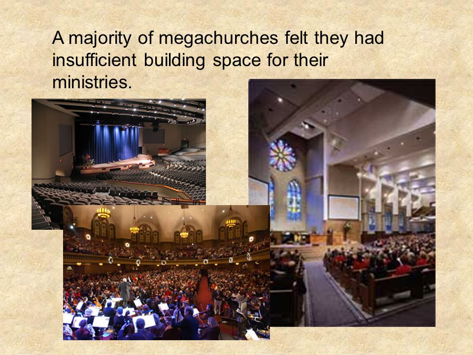 A majority of megachurches felt they had insufficient building space for their ministries.