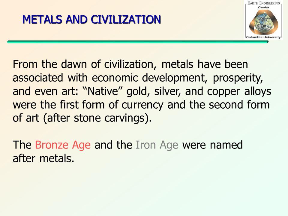 1 Metals and the Environment EAEE E4001 Nickolas J. Themelis