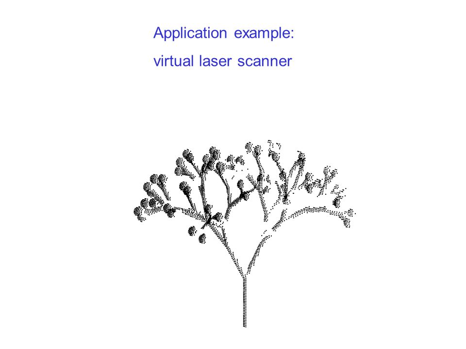 Application example: virtual laser scanner