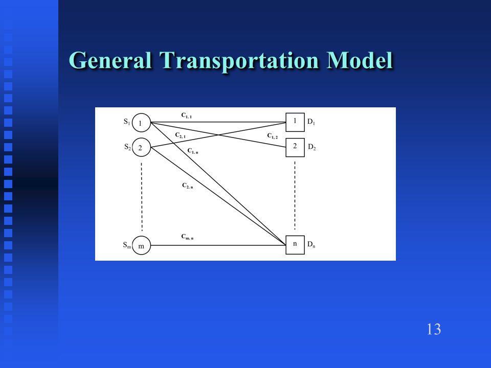 13 General Transportation Model