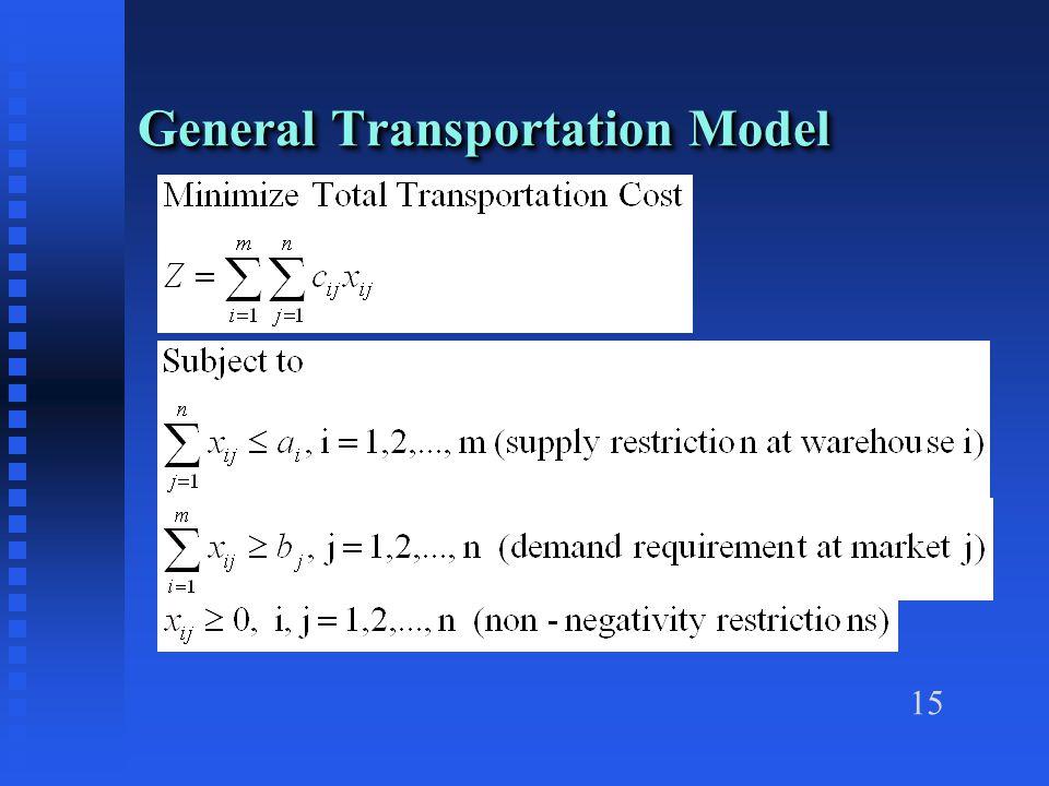 15 General Transportation Model