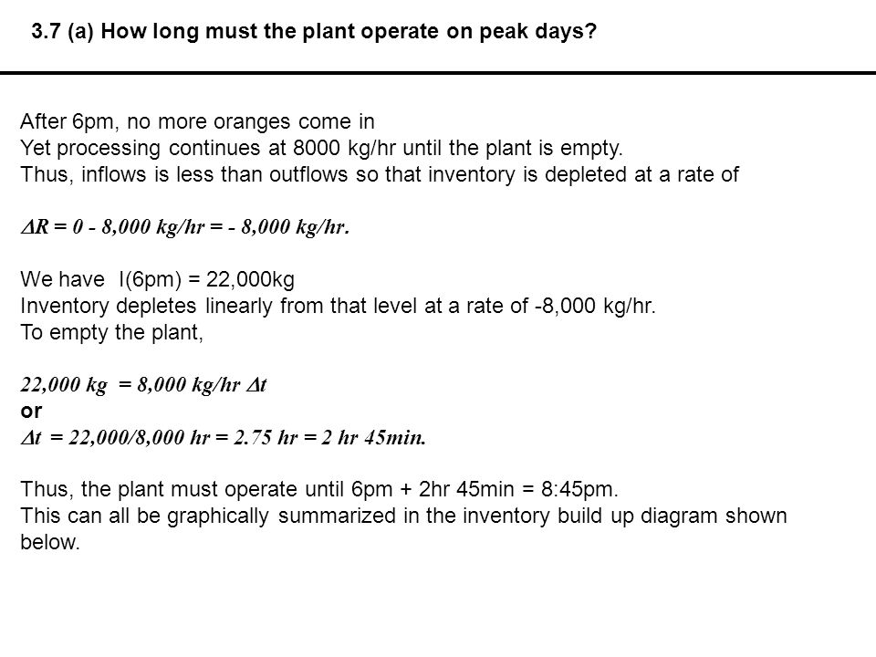 After 6pm, no more oranges come in Yet processing continues at 8000 kg/hr until the plant is empty. Thus, inflows is less than outflows so that invent