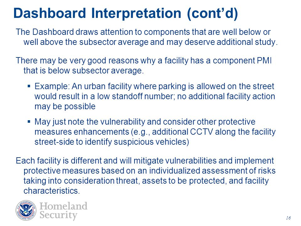 Dashboard Interpretation (cont'd) The Dashboard draws attention to components that are well below or well above the subsector average and may deserve