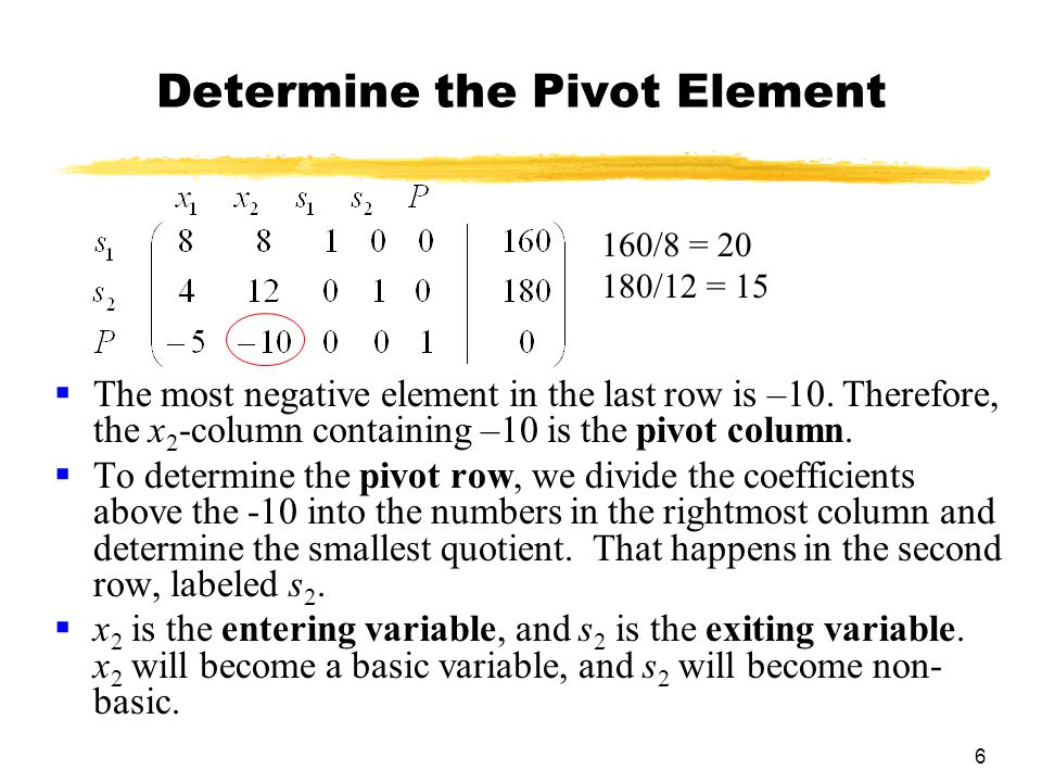6 Determine the Pivot Element  The most negative element in the last row is –10. Therefore, the x 2 -column containing –10 is the pivot column.  To