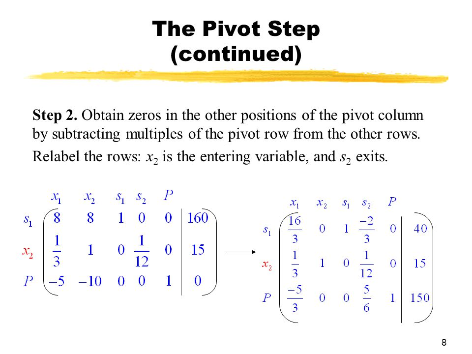 8 The Pivot Step (continued) Step 2. Obtain zeros in the other positions of the pivot column by subtracting multiples of the pivot row from the other