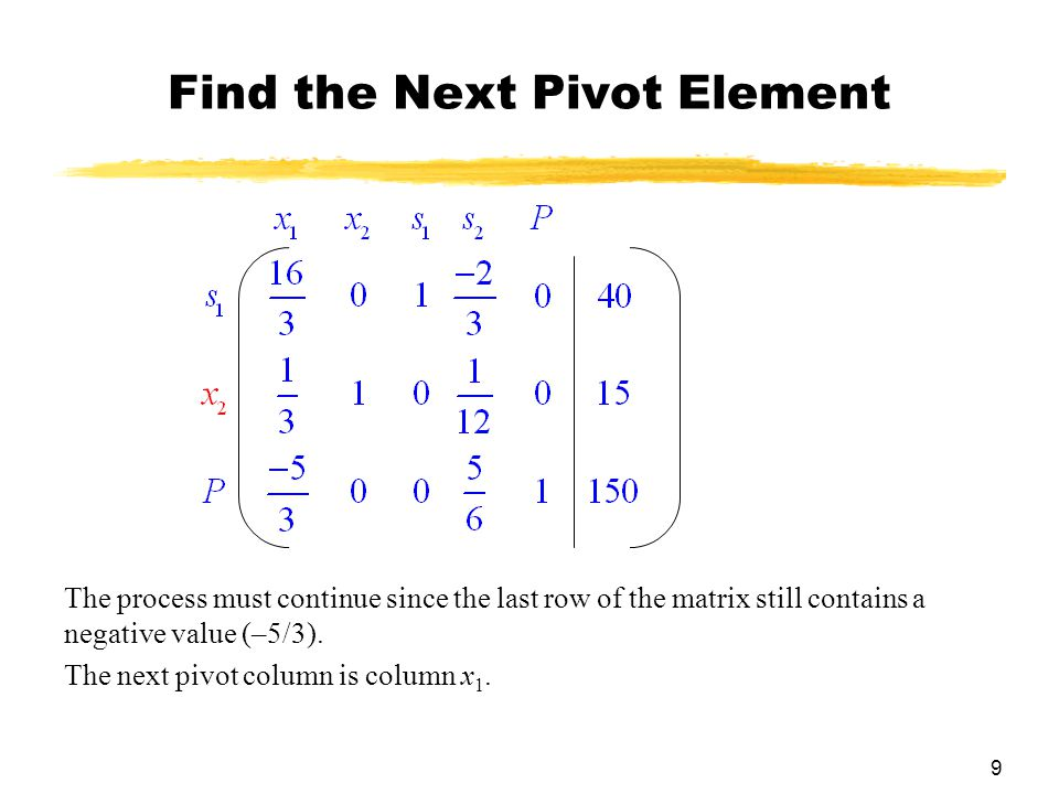 20 Step 5: Select the pivot element and perform the pivot operation.
