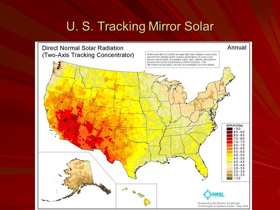 U. S. Tracking Mirror Solar