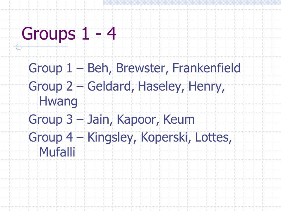 Groups 1 - 4 Group 1 – Beh, Brewster, Frankenfield Group 2 – Geldard, Haseley, Henry, Hwang Group 3 – Jain, Kapoor, Keum Group 4 – Kingsley, Koperski, Lottes, Mufalli
