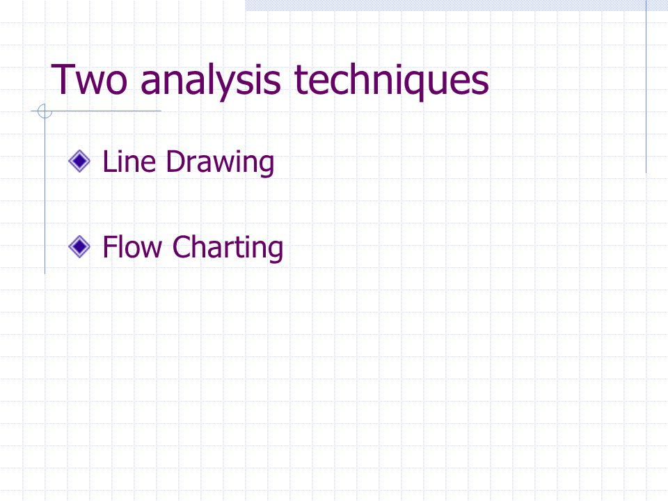 Two analysis techniques Line Drawing Flow Charting