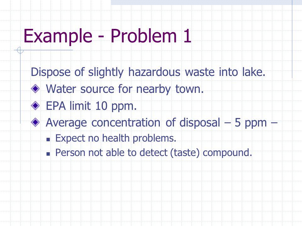 Example - Problem 1 Dispose of slightly hazardous waste into lake.