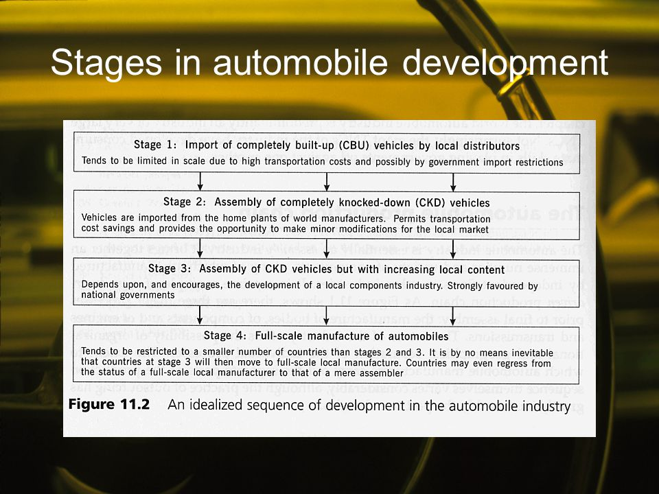 Stages in automobile development
