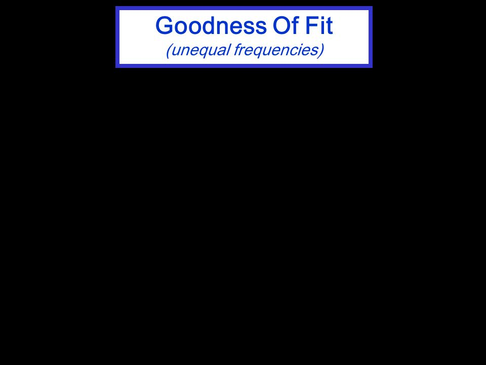 Goodness Of Fit (unequal frequencies)