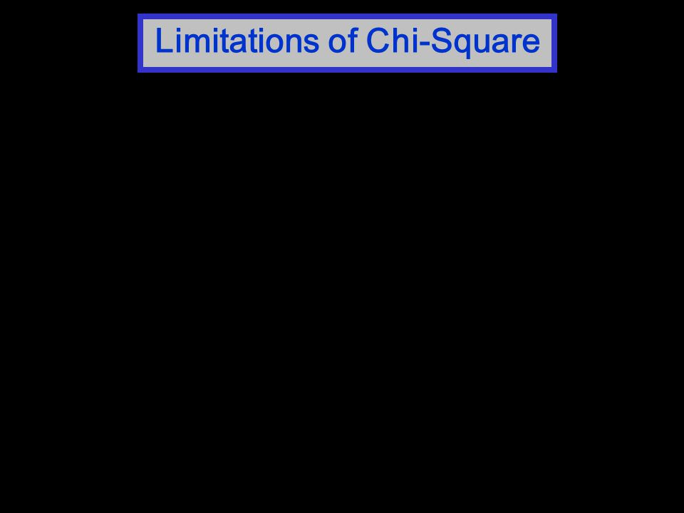 Limitations of Chi-Square