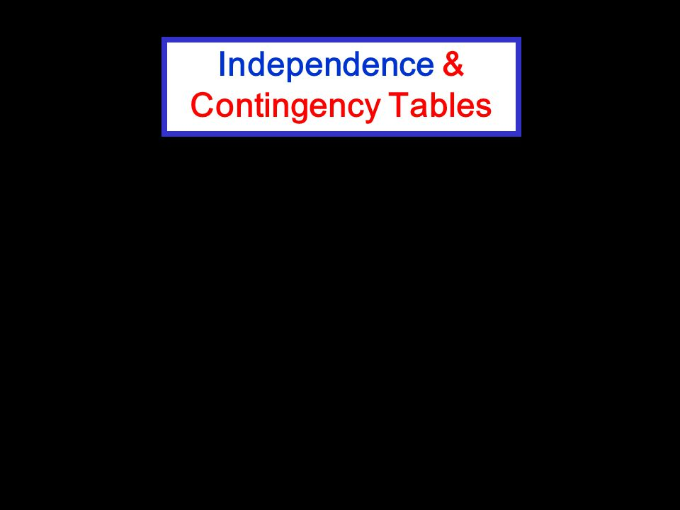 Independence & Contingency Tables
