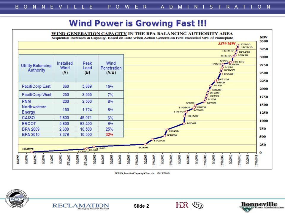 B O N N E V I L L E P O W E R A D M I N I S T R A T I O N Slide 2 Utility Balancing Authority Installed Wind (A) Peak Load (B) Wind Penetration (A/B)