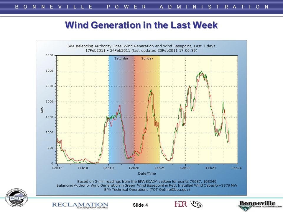 B O N N E V I L L E P O W E R A D M I N I S T R A T I O N Wind Generation in the Last Week Slide 4