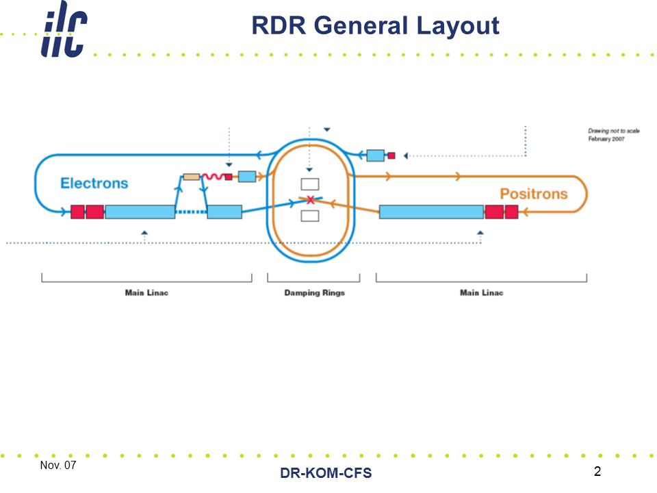 DR-KOM-CFS 2 Nov. 07 RDR General Layout
