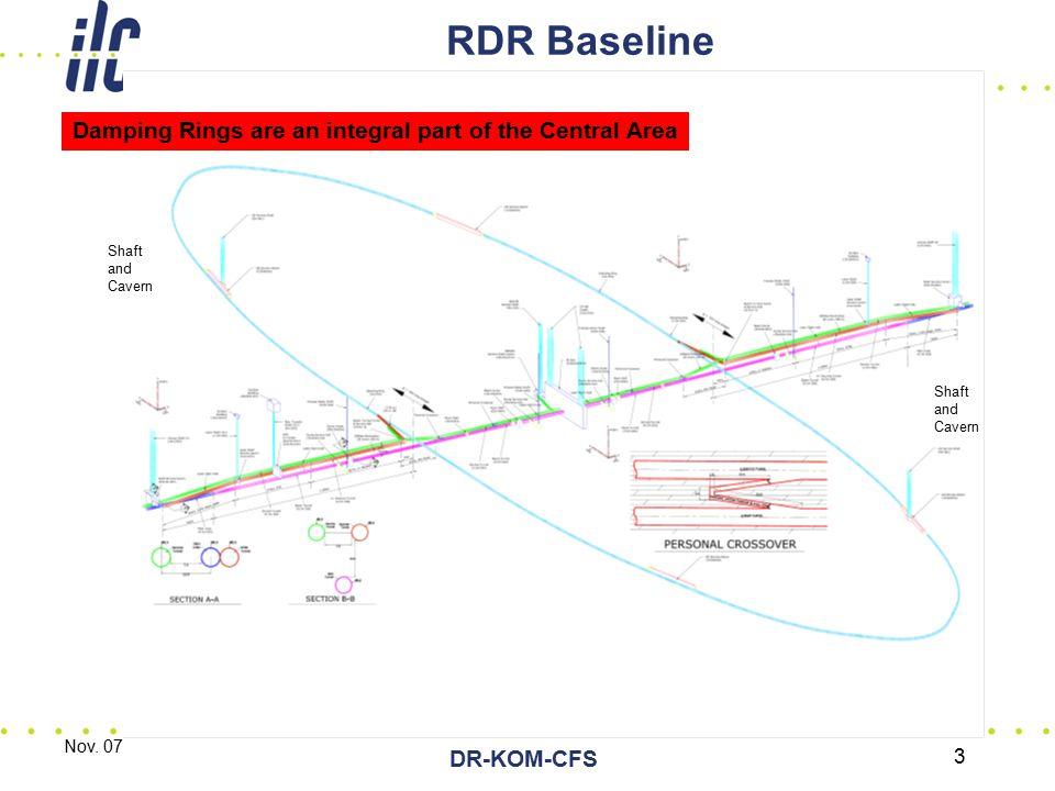 DR-KOM-CFS 4 Nov. 07 Underground Structures Allocation Scheme