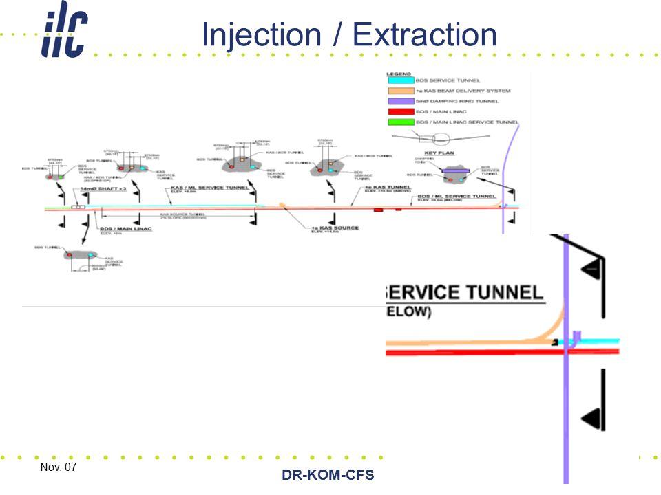 DR-KOM-CFS 19 Nov. 07 ½ Damping Ring LCW Shaft Cavern