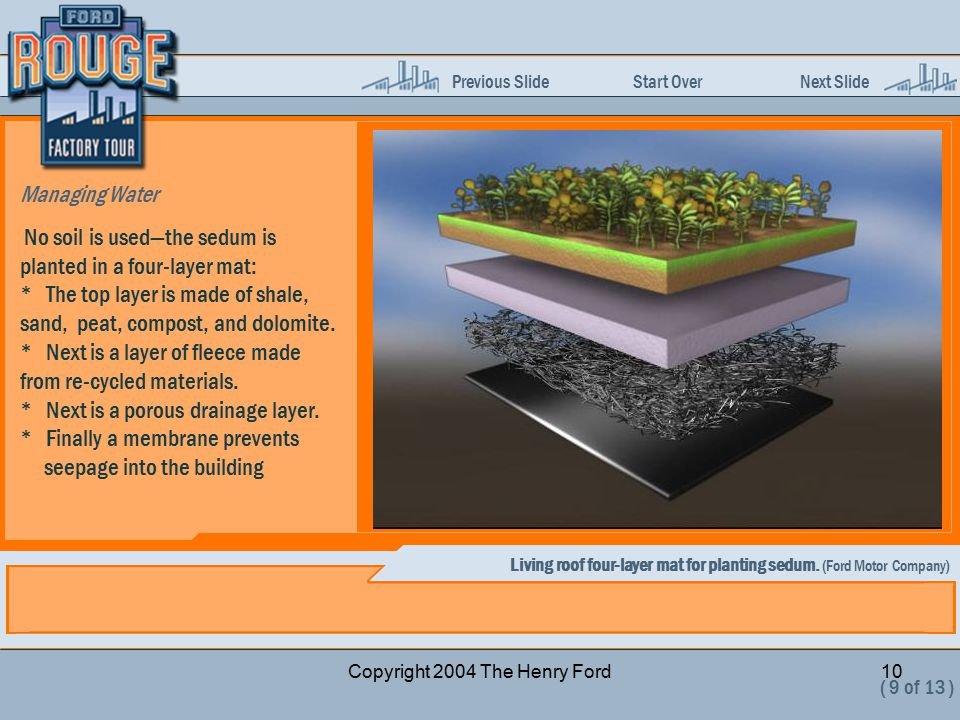 Previous Slide Start Over Next Slide Copyright 2004 The Henry Ford10 Managing Water No soil is used—the sedum is planted in a four-layer mat: * The top layer is made of shale, sand, peat, compost, and dolomite.