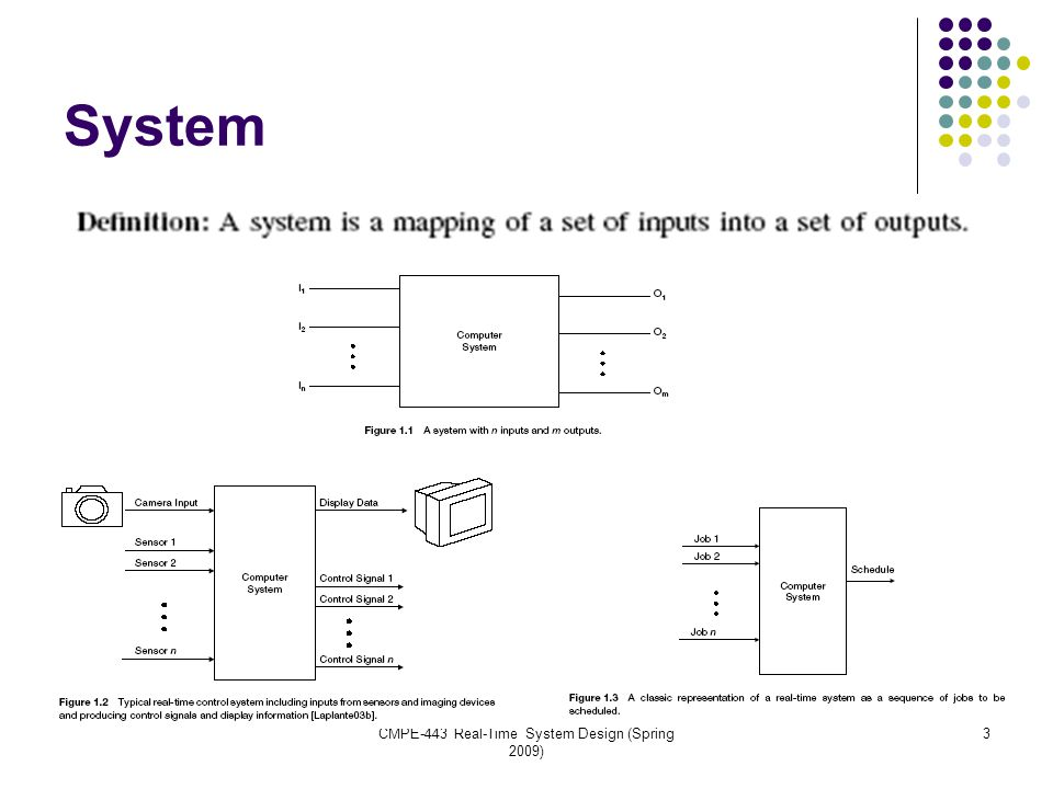 CMPE-443 Real-Time System Design (Spring 2009) 3 System