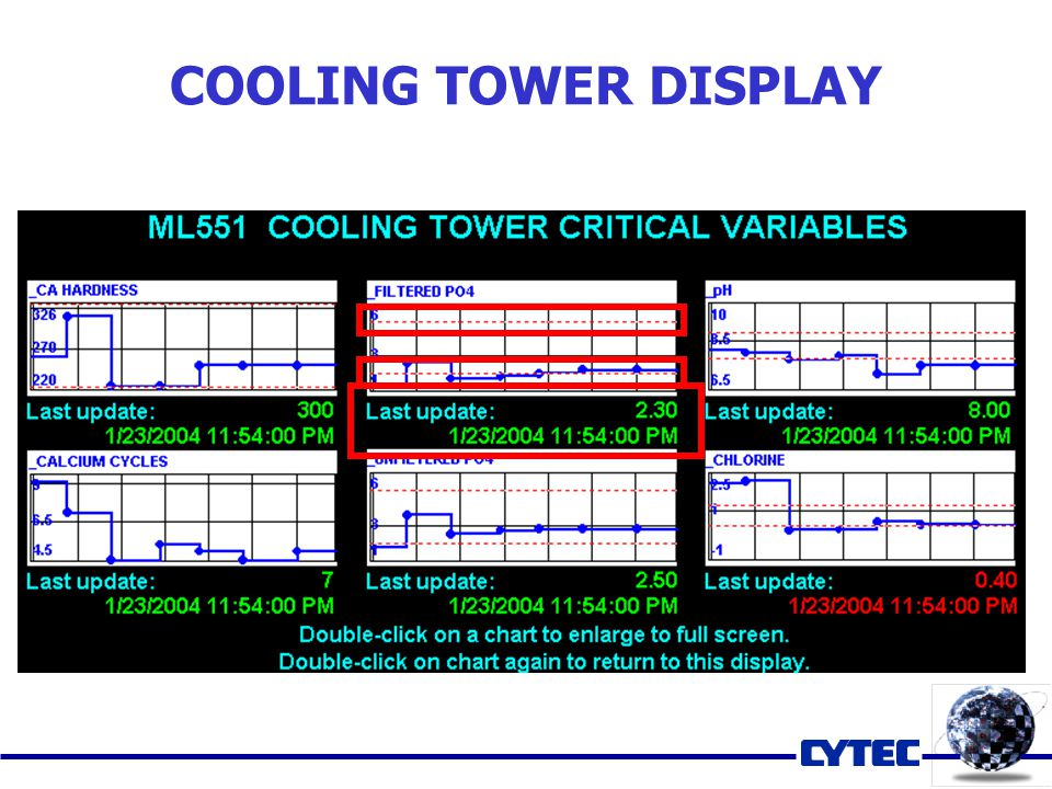 COOLING TOWER DISPLAY