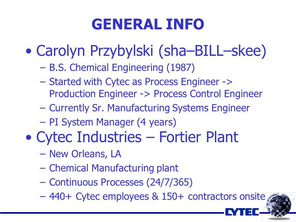 GENERAL INFO Carolyn Przybylski (sha–BILL–skee) –B.S.