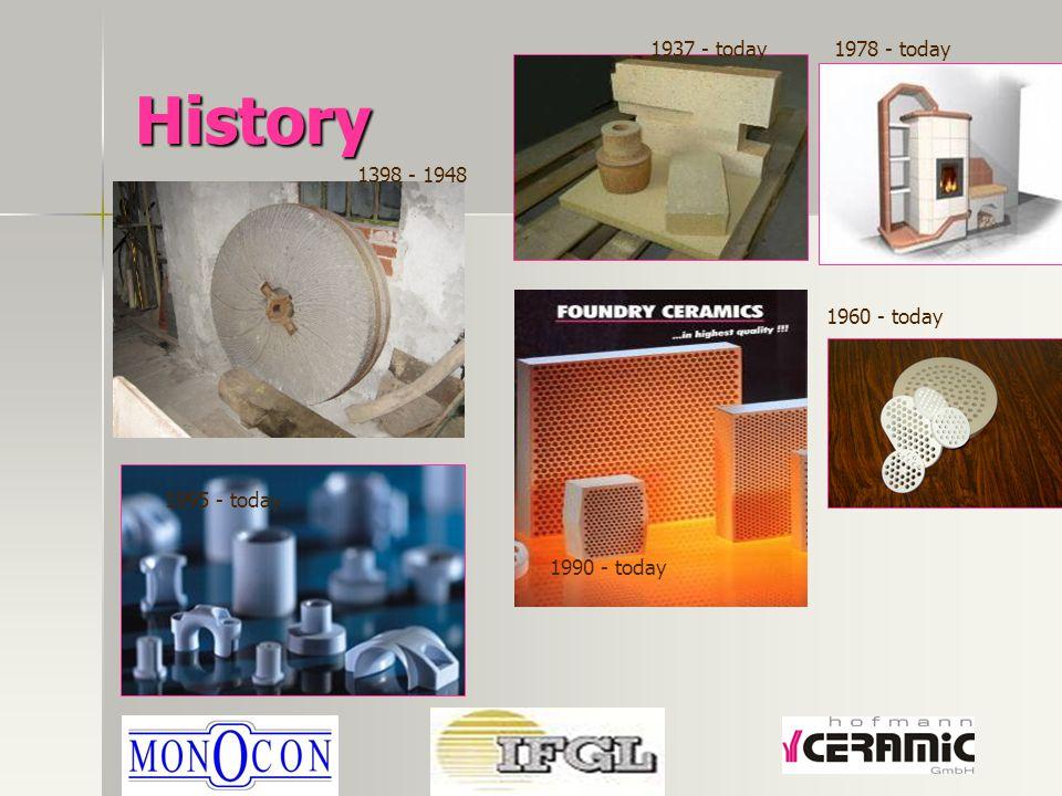 History 1398 - 1948 1937 - today 1960 - today 1990 - today 1995 - today 1978 - today