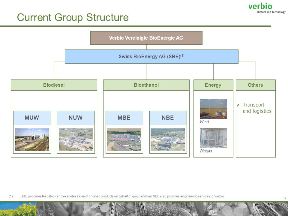3 Current Group Structure Verbio Vereinigte BioEnergie AG Energy [Picture] MUWNUW Biodiesel [Picture] MBENBE Bioethanol Transport and logistics Others Swiss BioEnergy AG (SBE) (1) (1)SBE procures feedstock and executes sales of finished products on behalf of group entities.