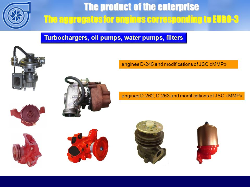 ОАО ММЗ The product of the enterprise The aggregates for engines corresponding to EURO-3 engines D-245 and modifications of JSC «ММP» engines D-262, D-263 and modifications of JSC «ММP» Turbochargers, oil pumps, water pumps, filters
