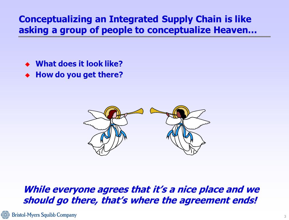 3 Conceptualizing an Integrated Supply Chain is like asking a group of people to conceptualize Heaven… u What does it look like.