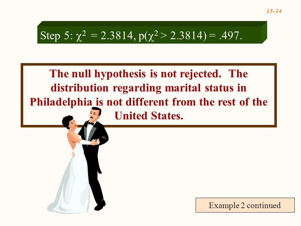 15- 14 Step 5:  2 = 2.3814, p(  2 > 2.3814) =.497. Example 2 continued The null hypothesis is not rejected. The distribution regarding marital statu