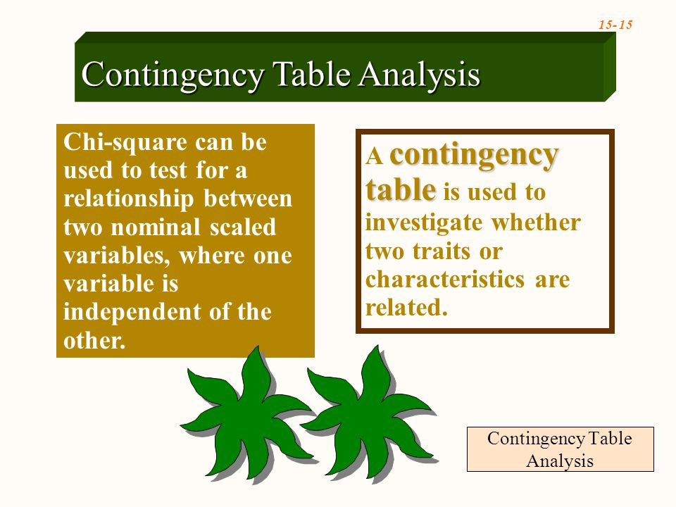 15- 15 Contingency Table Analysis contingency table A contingency table is used to investigate whether two traits or characteristics are related.
