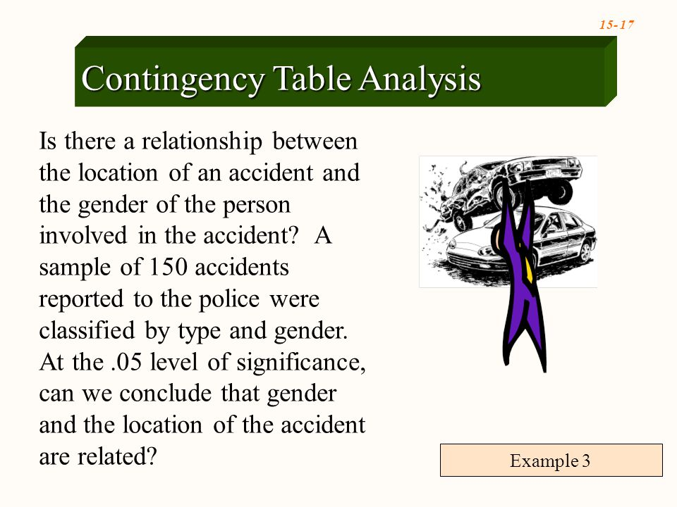 15- 17 Is there a relationship between the location of an accident and the gender of the person involved in the accident.