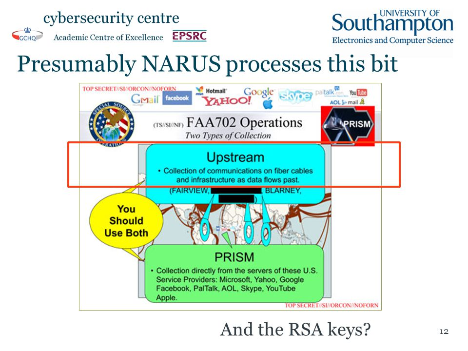 Presumably NARUS processes this bit 12 And the RSA keys