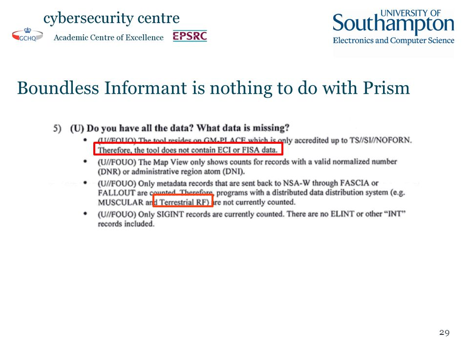 Boundless Informant is nothing to do with Prism 29