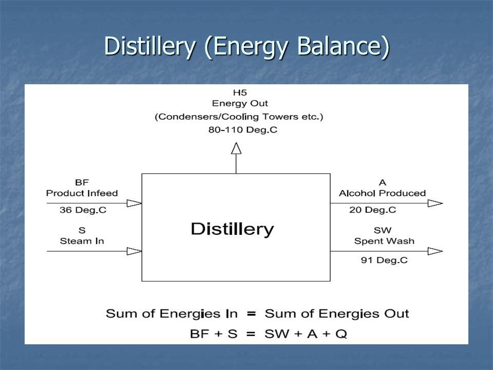 Distillery (Energy Balance)