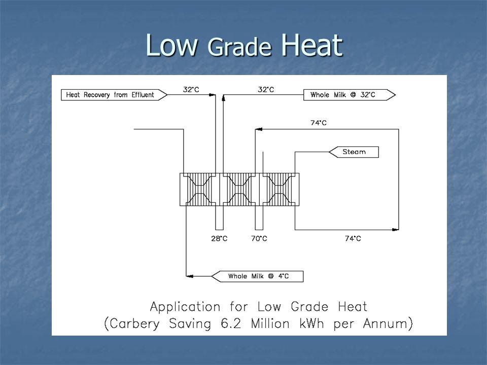 Low Grade Heat