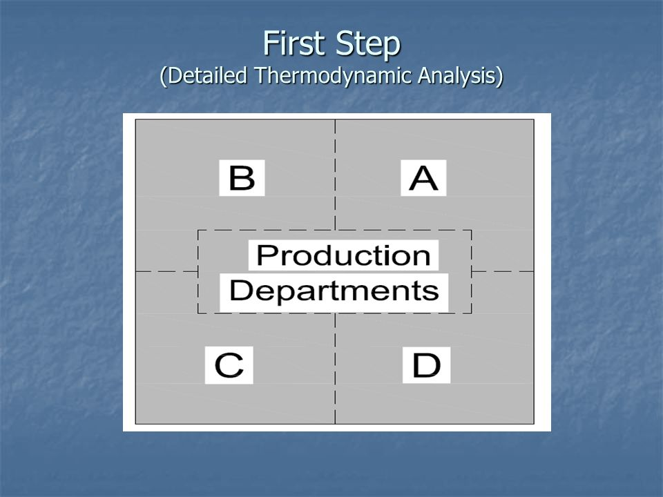 First Step (Detailed Thermodynamic Analysis)