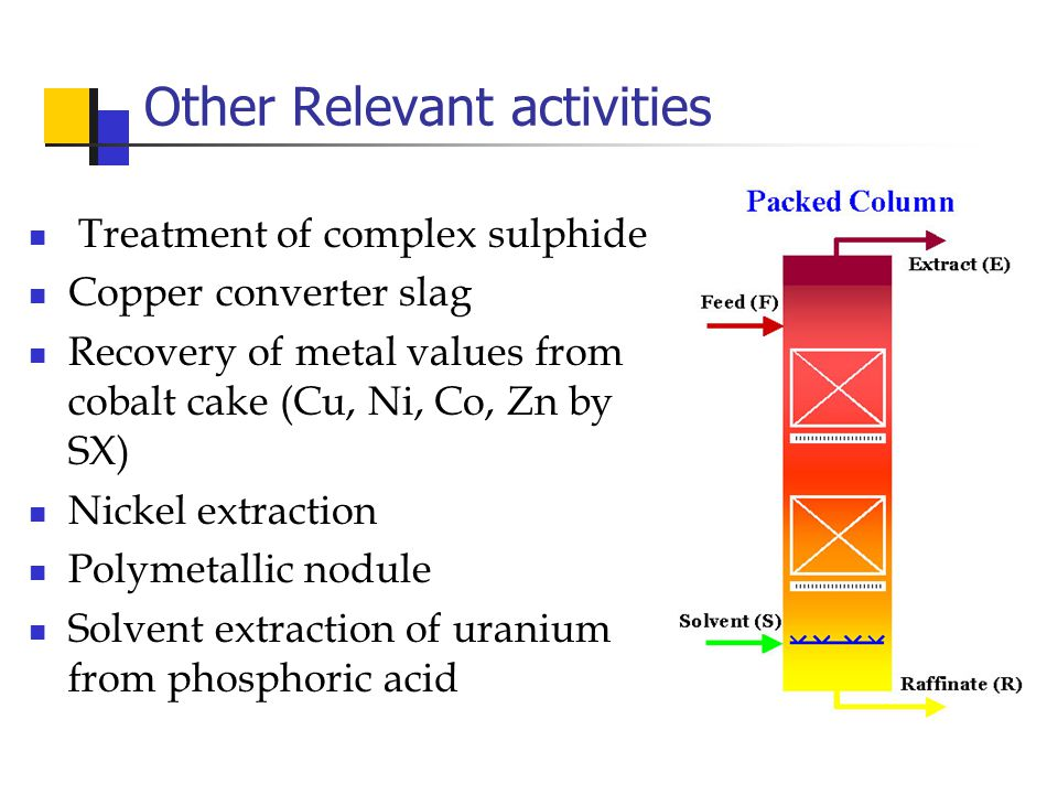 Other Relevant activities Treatment of complex sulphide Copper converter slag Recovery of metal values from cobalt cake (Cu, Ni, Co, Zn by SX) Nickel extraction Polymetallic nodule Solvent extraction of uranium from phosphoric acid